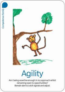agility_added_value